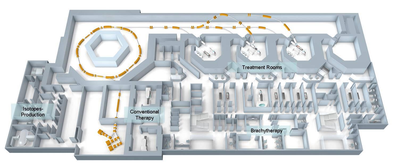 Behandlungsebene des Partikeltherapiezentrum NRoCK mit Linearbeschleunigern, Brachytherapie und Isotopenproduktion